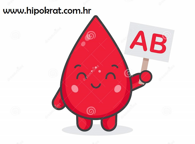 Krvna grupa AB